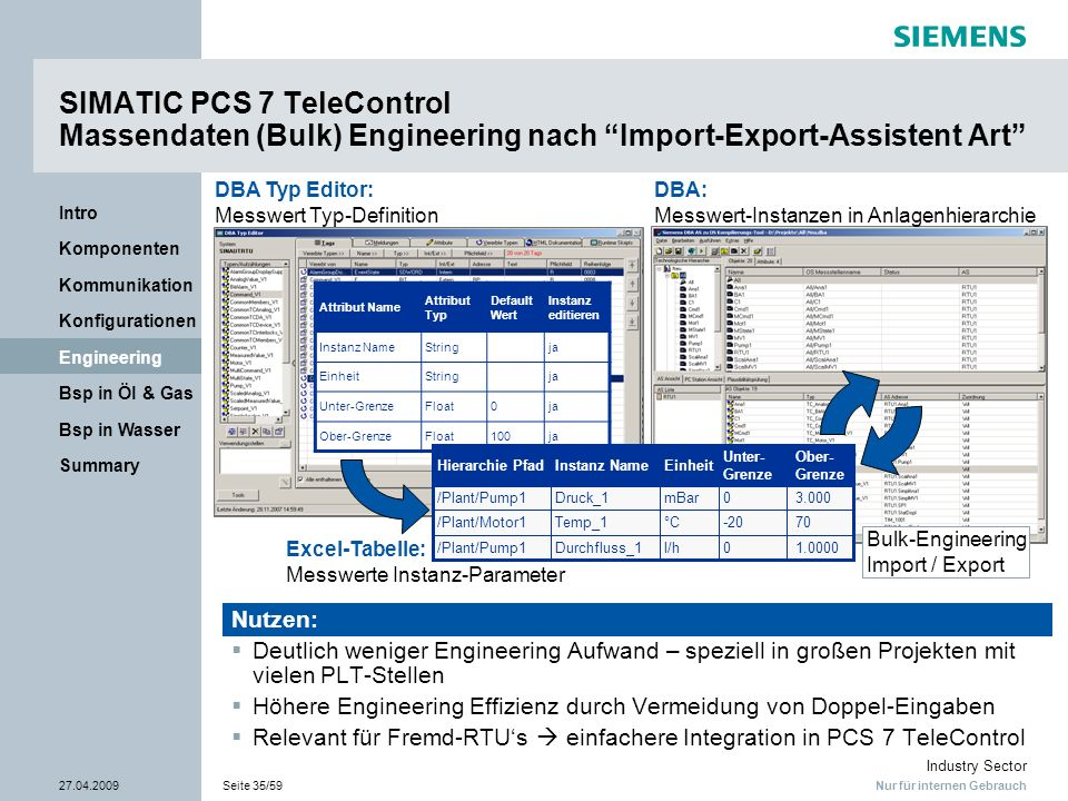 SIMATIC PCS 7 TeleControl Massendaten (Bulk) Engineering nach Import-Export-Assistent Art