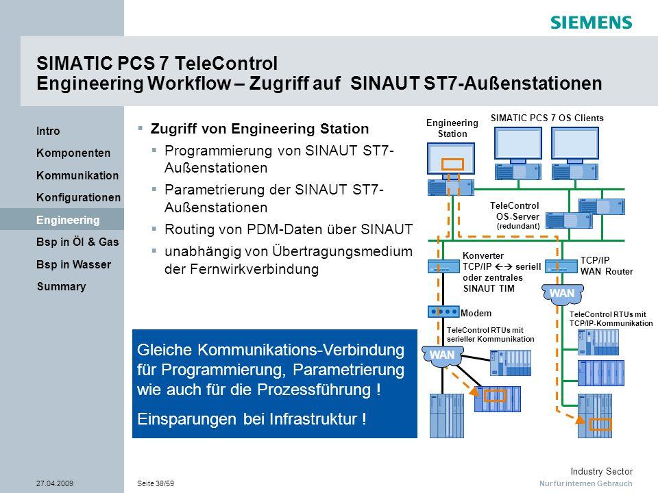 SIMATIC PCS 7 TeleControl Engineering Workflow – Zugriff auf SINAUT ST7-Außenstationen