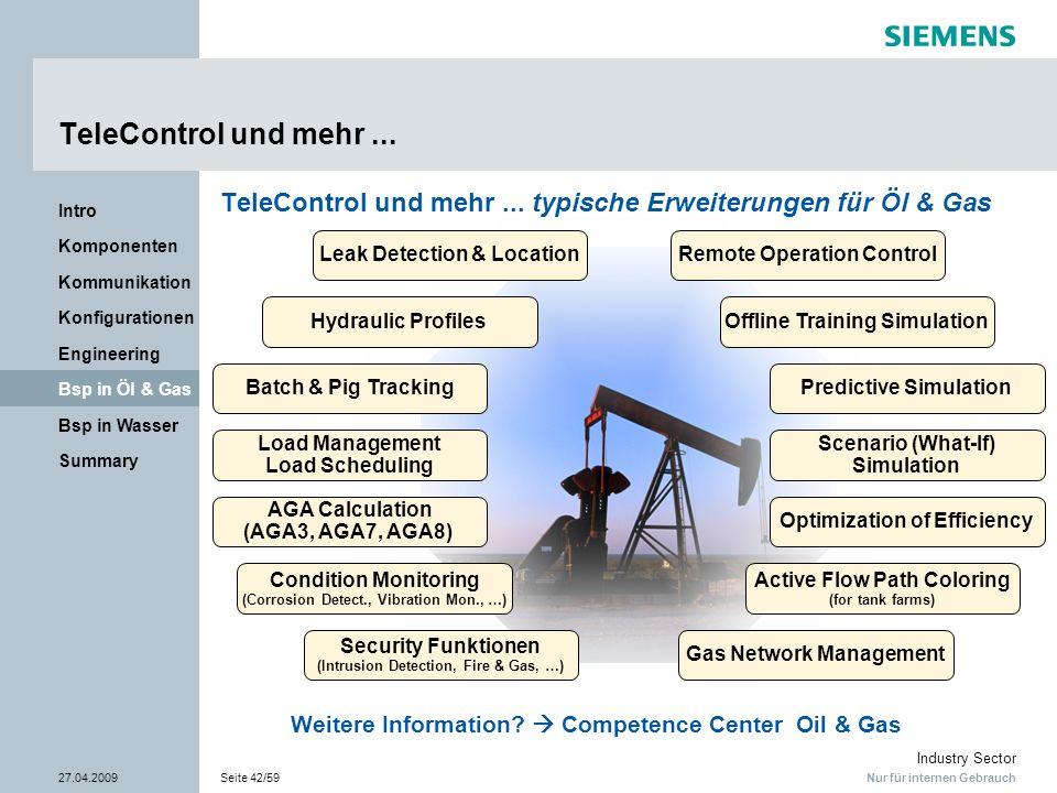 TeleControl und mehr ... Intro. TeleControl und mehr ... typische Erweiterungen für Öl & Gas. Komponenten.