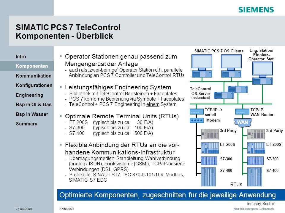 SIMATIC PCS 7 TeleControl Komponenten - Überblick