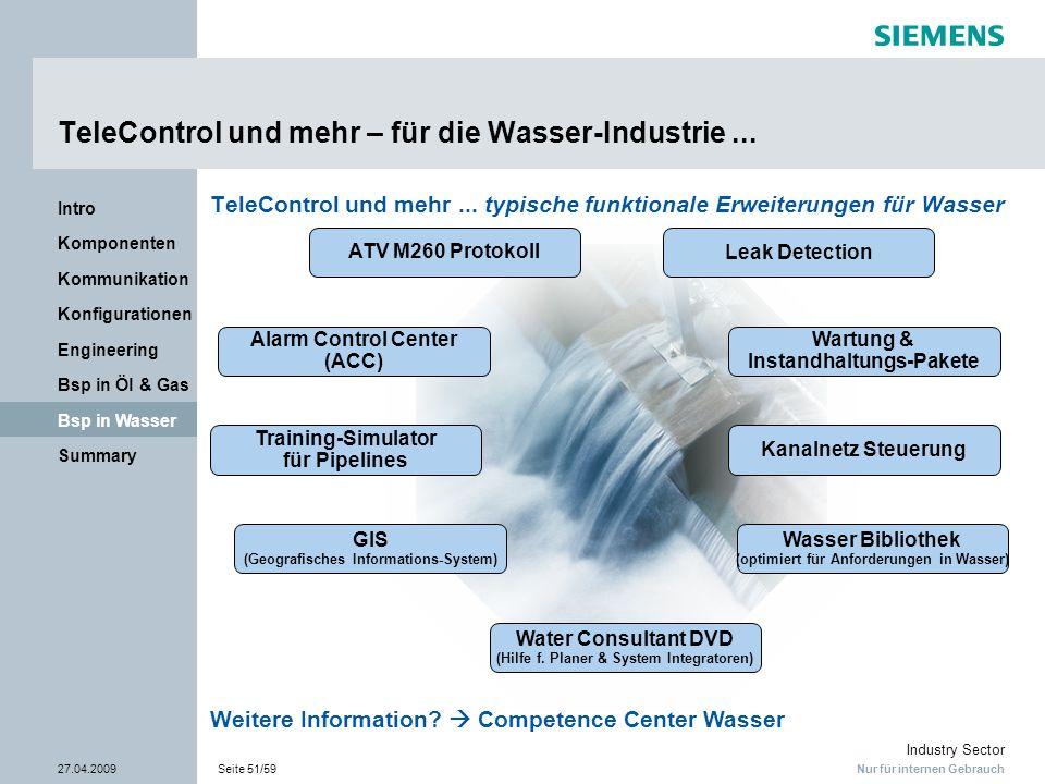 TeleControl und mehr – für die Wasser-Industrie ...