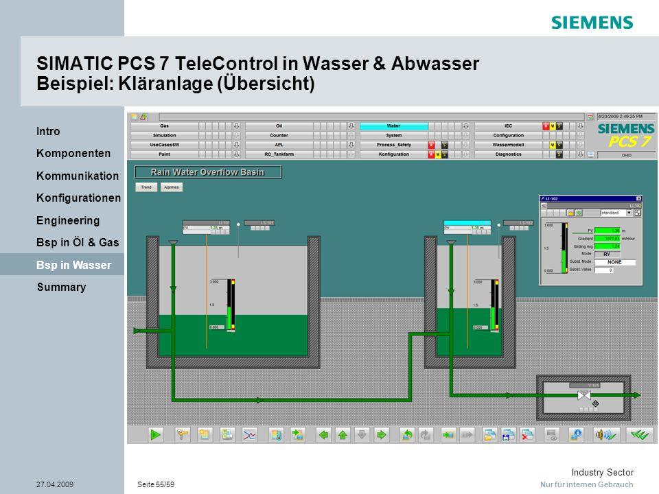 SIMATIC PCS 7 TeleControl in Wasser & Abwasser Beispiel: Kläranlage (Übersicht)