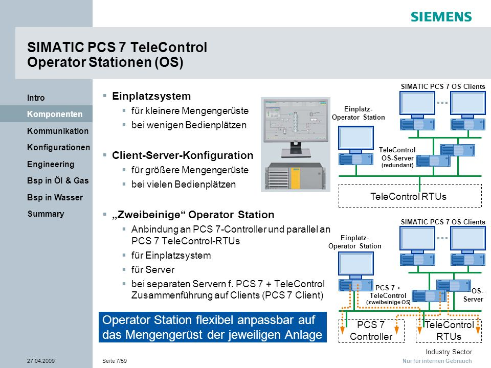 SIMATIC PCS 7 TeleControl Operator Stationen (OS)