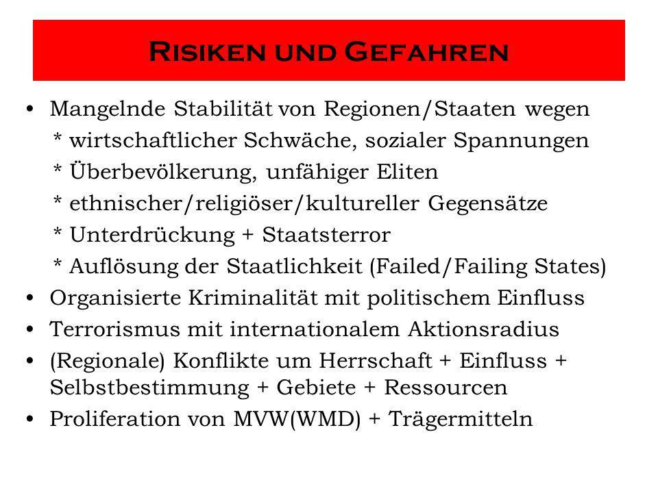 Risiken und Gefahren Mangelnde Stabilität von Regionen/Staaten wegen