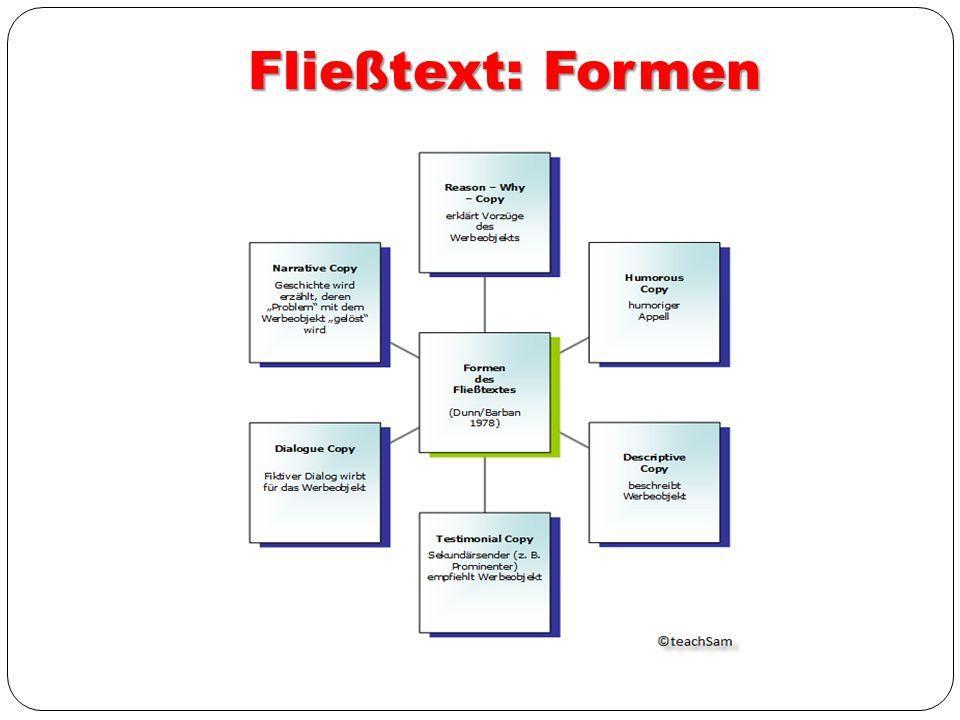 Fließtext: Formen