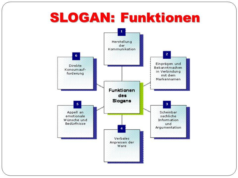 SLOGAN: Funktionen