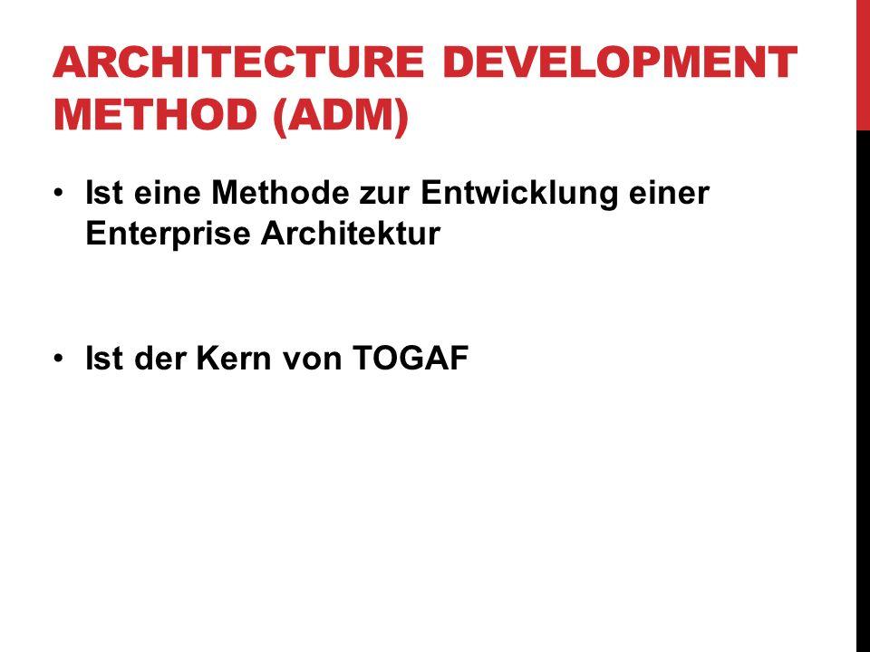 Architecture Development Method (ADM)