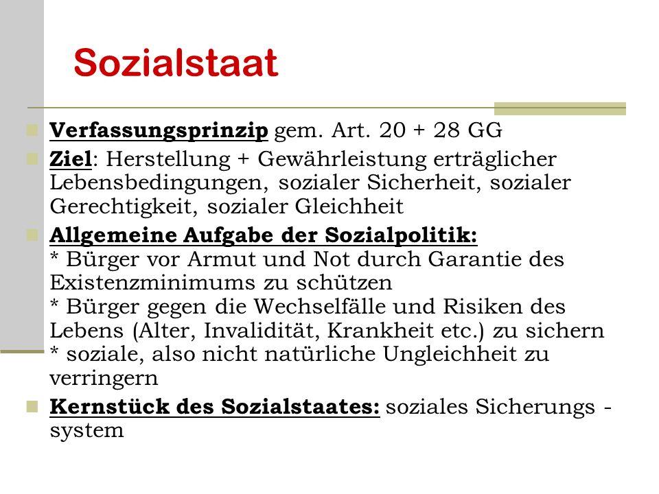 Sozialstaat Verfassungsprinzip gem. Art. 20 + 28 GG