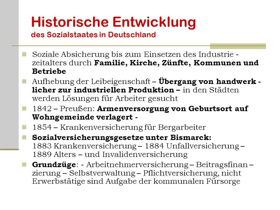 Historische Entwicklung des Sozialstaates in Deutschland