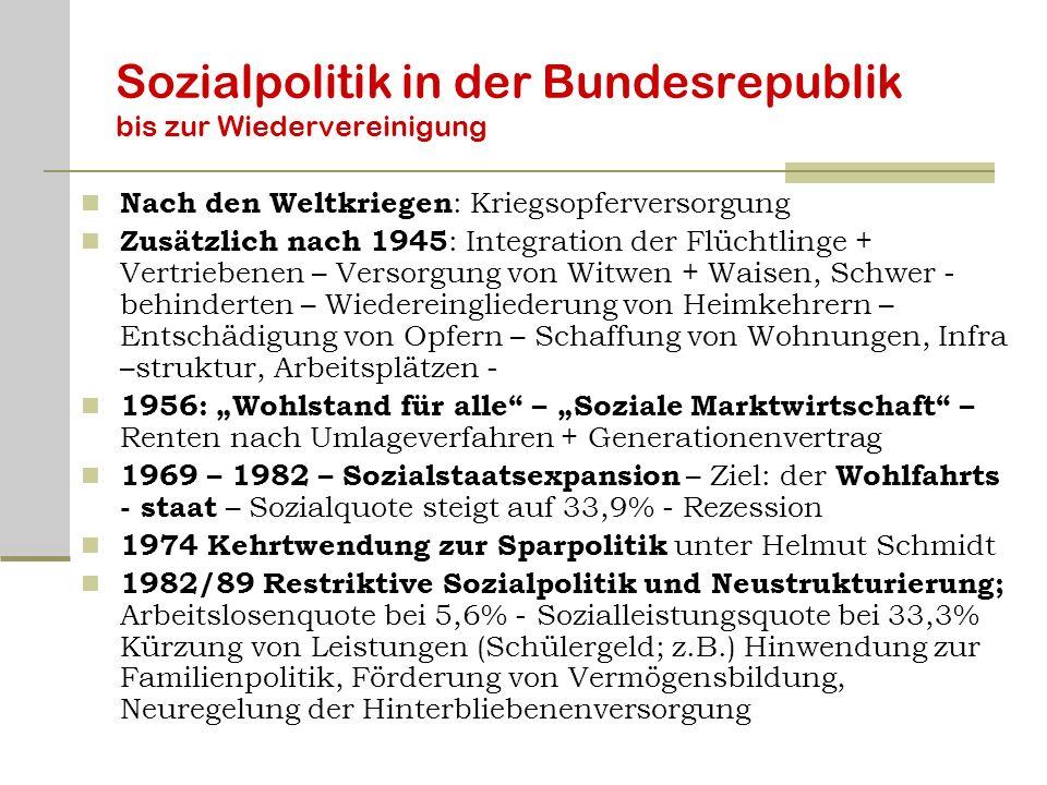 Sozialpolitik in der Bundesrepublik bis zur Wiedervereinigung
