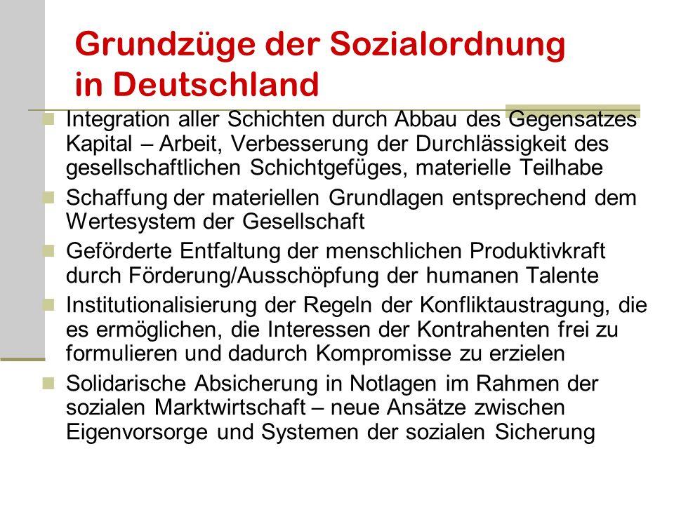 Grundzüge der Sozialordnung in Deutschland