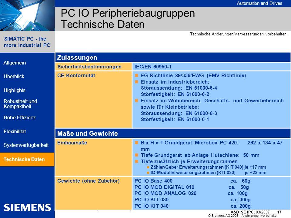PC IO Peripheriebaugruppen Technische Daten