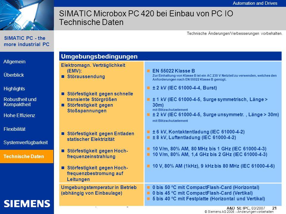 SIMATIC Microbox PC 420 bei Einbau von PC IO Technische Daten