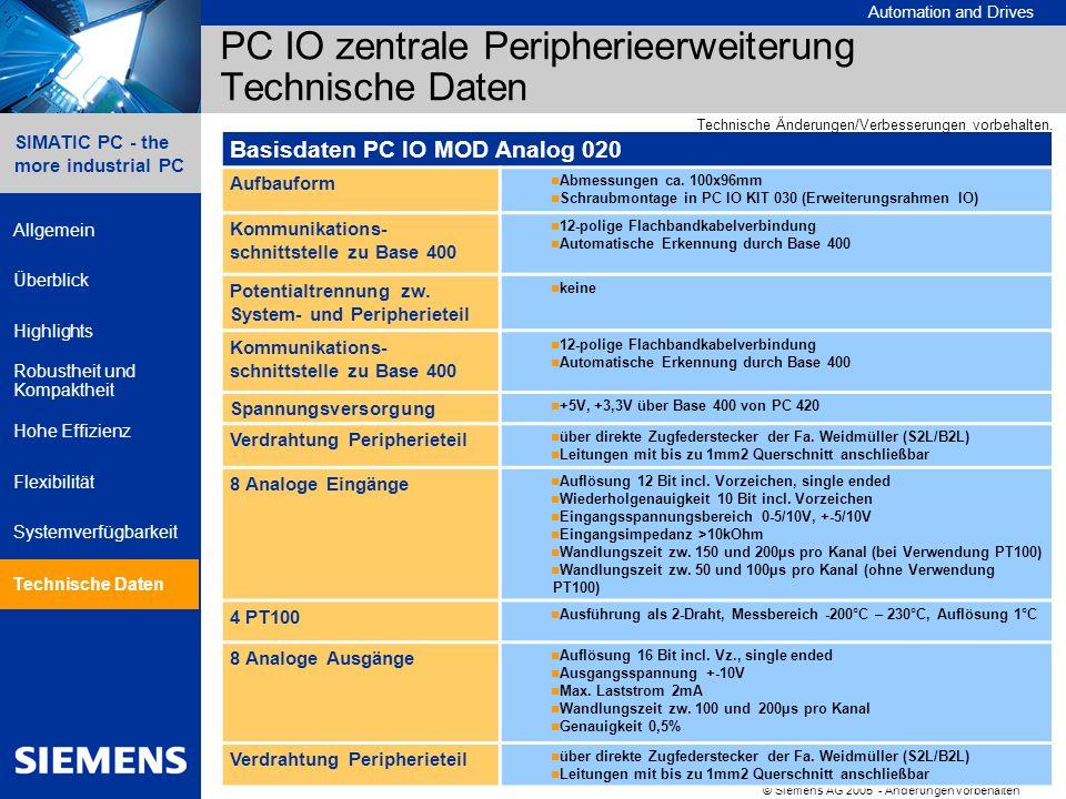PC IO zentrale Peripherieerweiterung Technische Daten