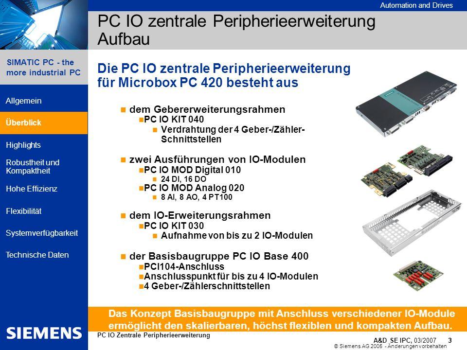 PC IO zentrale Peripherieerweiterung Aufbau