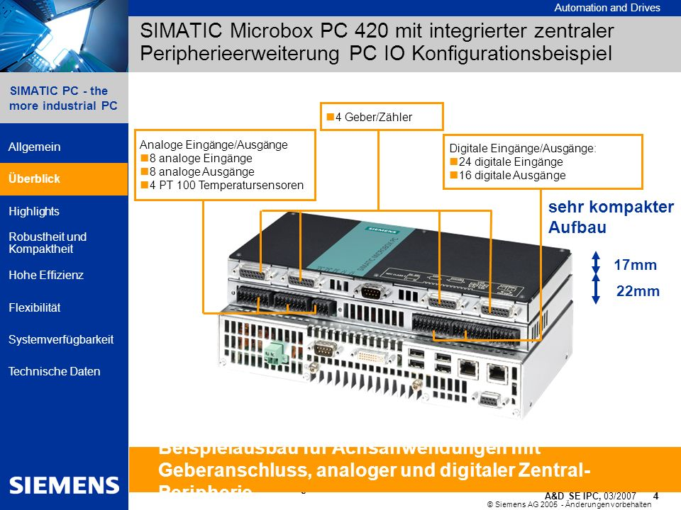 SIMATIC Microbox PC 420 mit integrierter zentraler Peripherieerweiterung PC IO Konfigurationsbeispiel