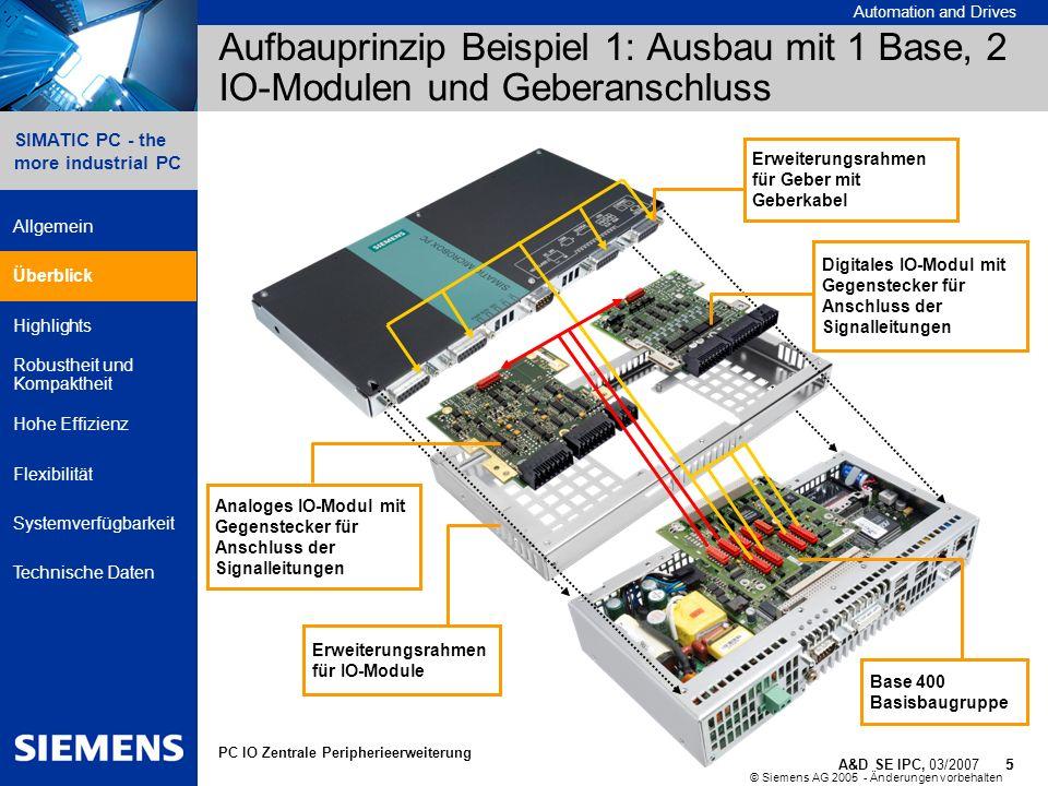 Aufbauprinzip Beispiel 1: Ausbau mit 1 Base, 2 IO-Modulen und Geberanschluss