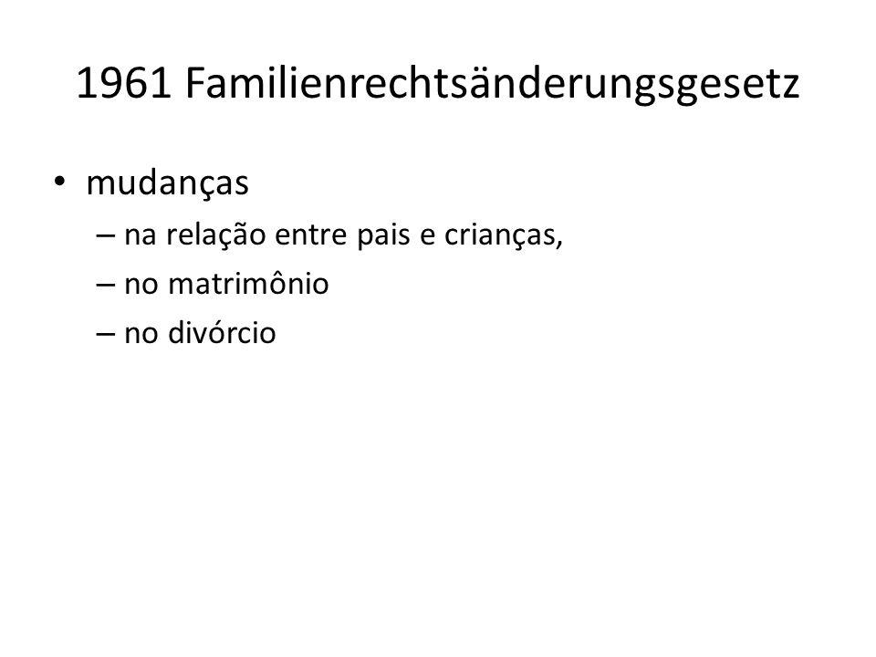 1961 Familienrechtsänderungsgesetz