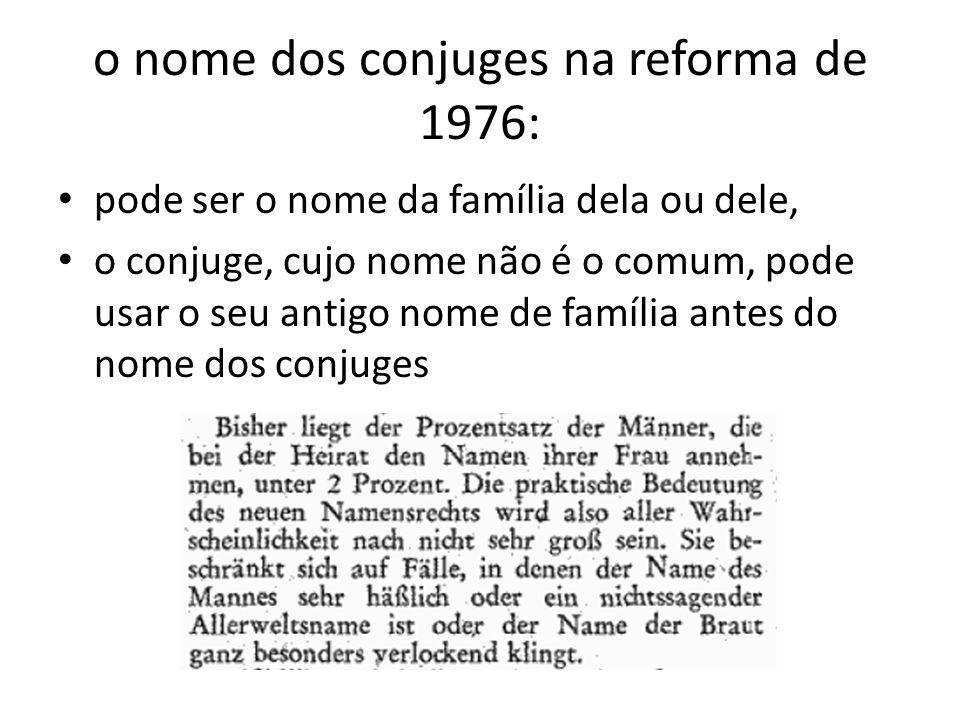o nome dos conjuges na reforma de 1976: