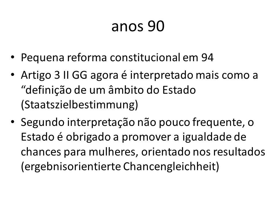 anos 90 Pequena reforma constitucional em 94
