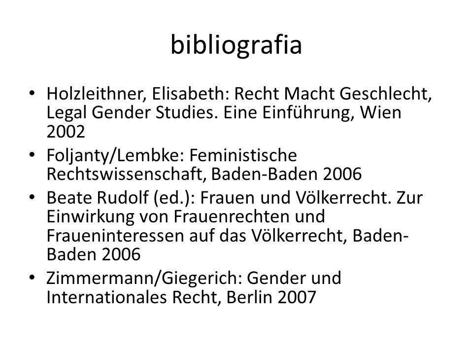 bibliografia Holzleithner, Elisabeth: Recht Macht Geschlecht, Legal Gender Studies. Eine Einführung, Wien 2002.