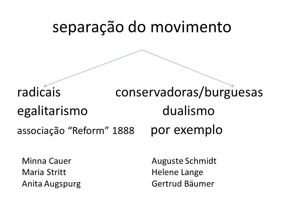 separação do movimento