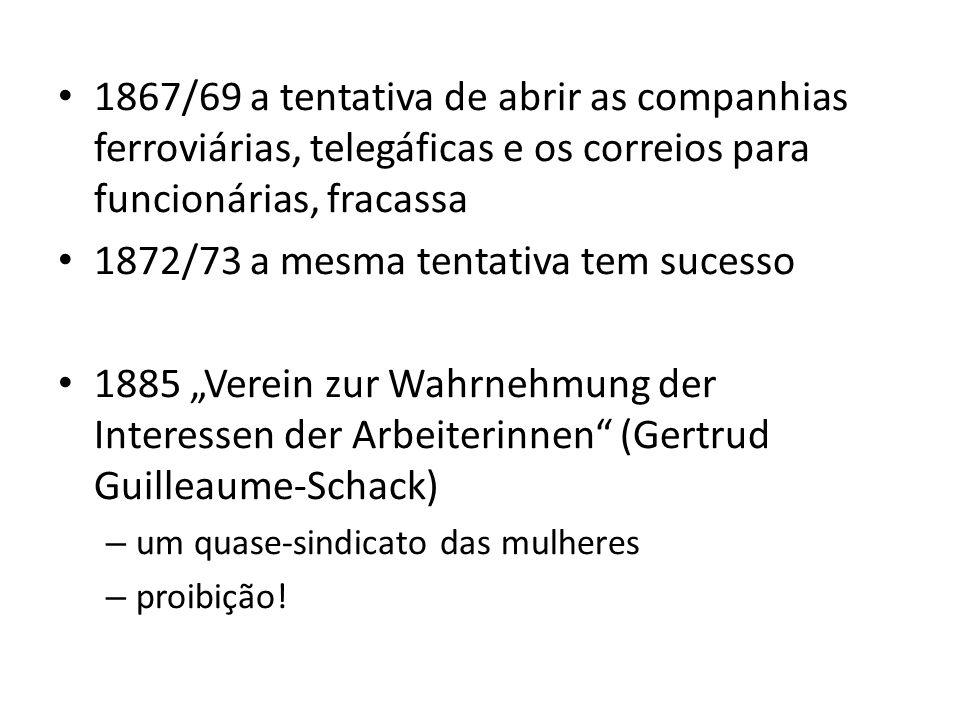 1872/73 a mesma tentativa tem sucesso