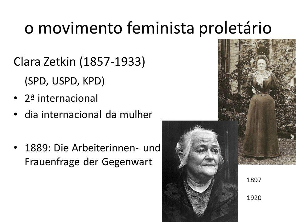 o movimento feminista proletário