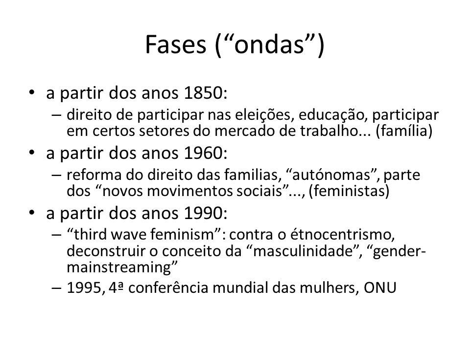 Fases ( ondas ) a partir dos anos 1850: a partir dos anos 1960: