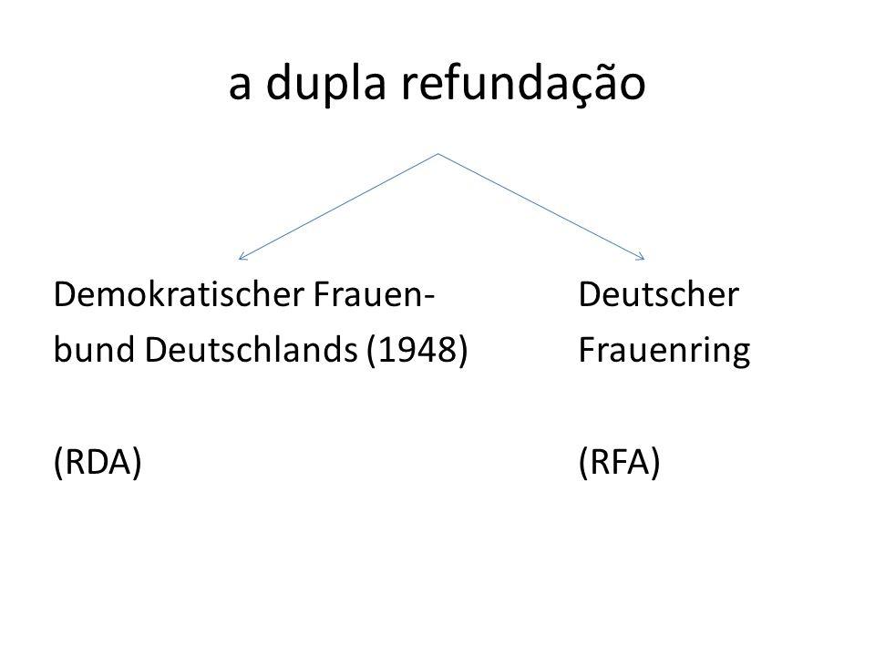 a dupla refundação Demokratischer Frauen- Deutscher bund Deutschlands (1948) Frauenring (RDA) (RFA)