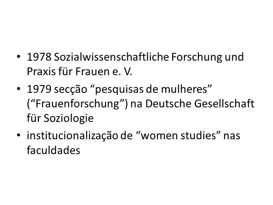 1978 Sozialwissenschaftliche Forschung und Praxis für Frauen e. V.