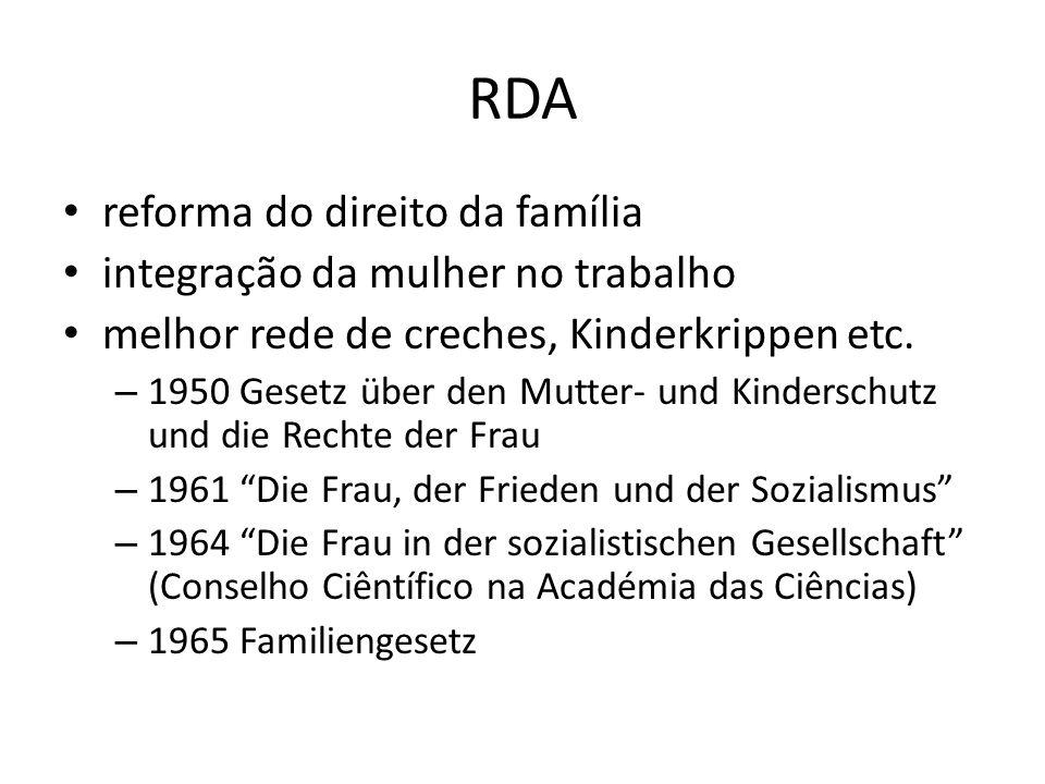 RDA reforma do direito da família integração da mulher no trabalho