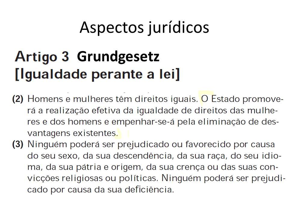 Aspectos jurídicos Grundgesetz