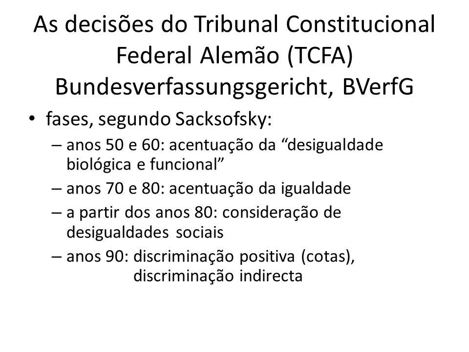 As decisões do Tribunal Constitucional Federal Alemão (TCFA) Bundesverfassungsgericht, BVerfG