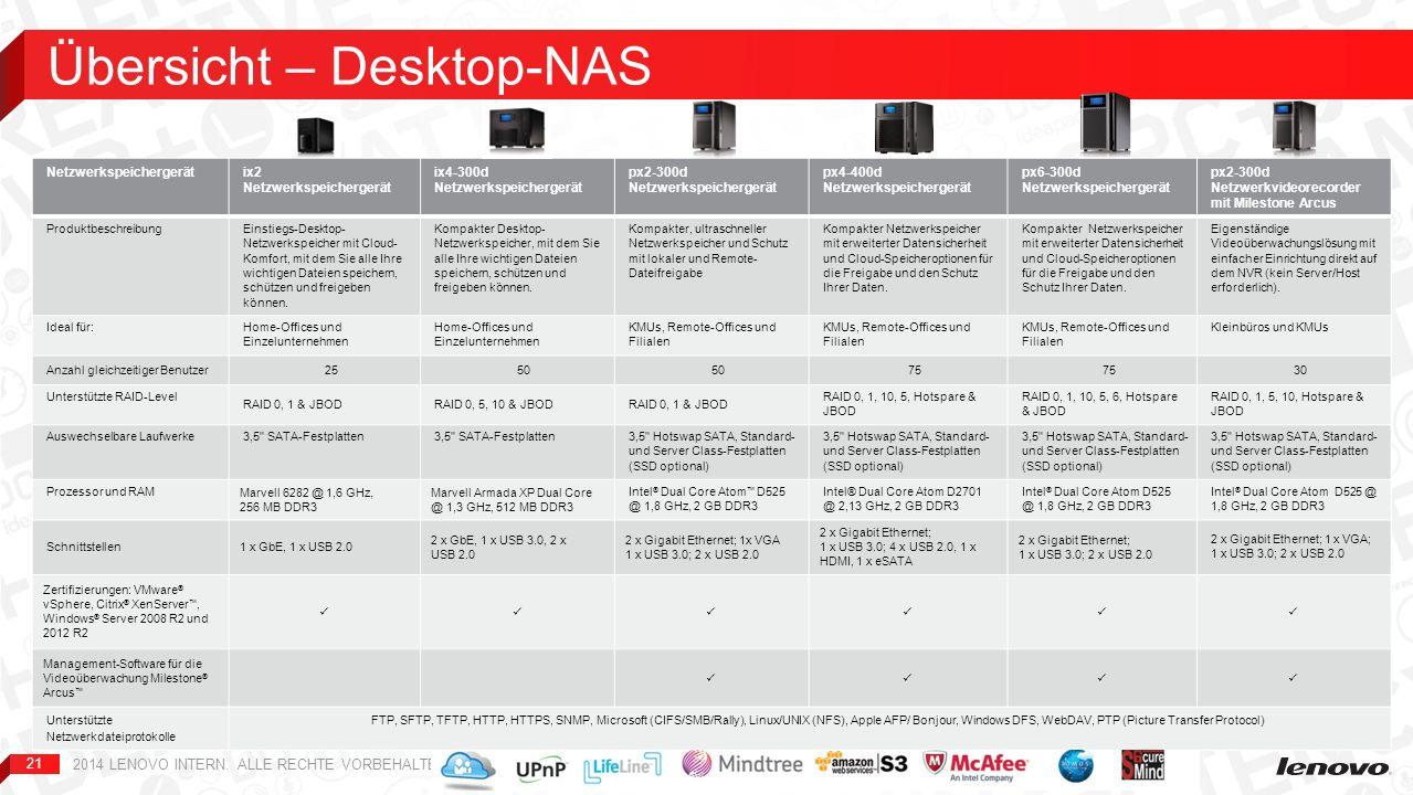 Übersicht – Desktop-NAS