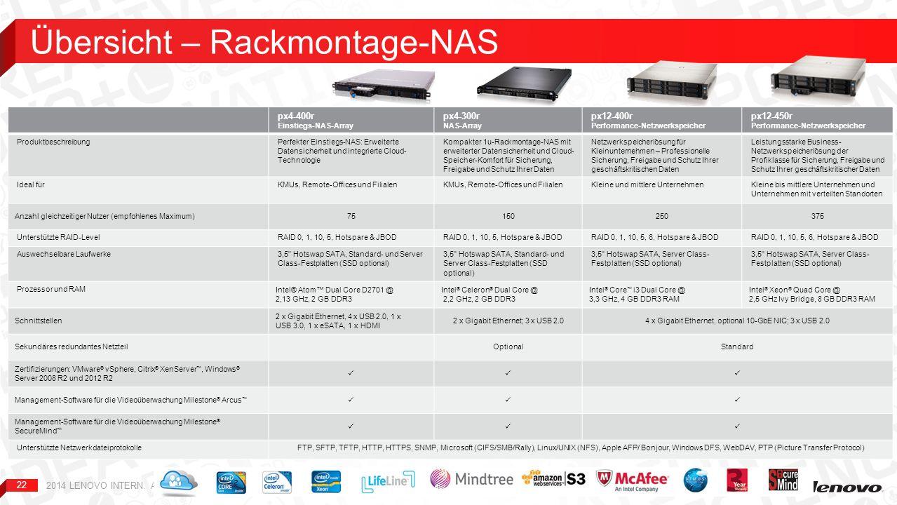 Übersicht – Rackmontage-NAS