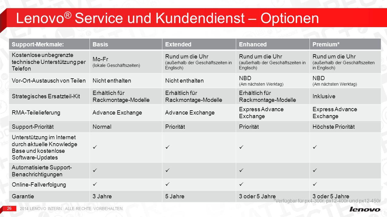 Lenovo® Service und Kundendienst – Optionen
