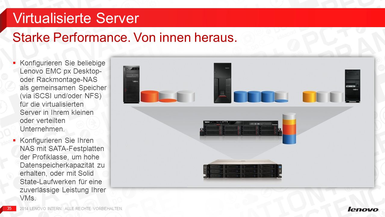 Virtualisierte Server