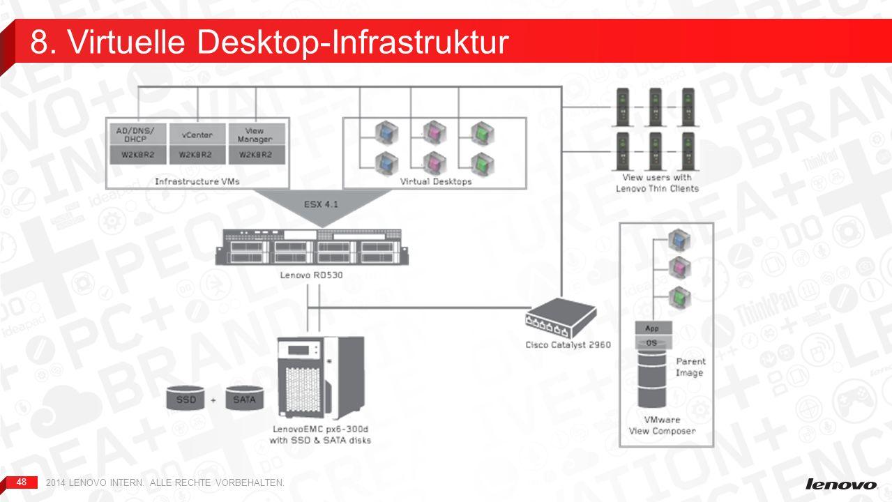 8. Virtuelle Desktop-Infrastruktur