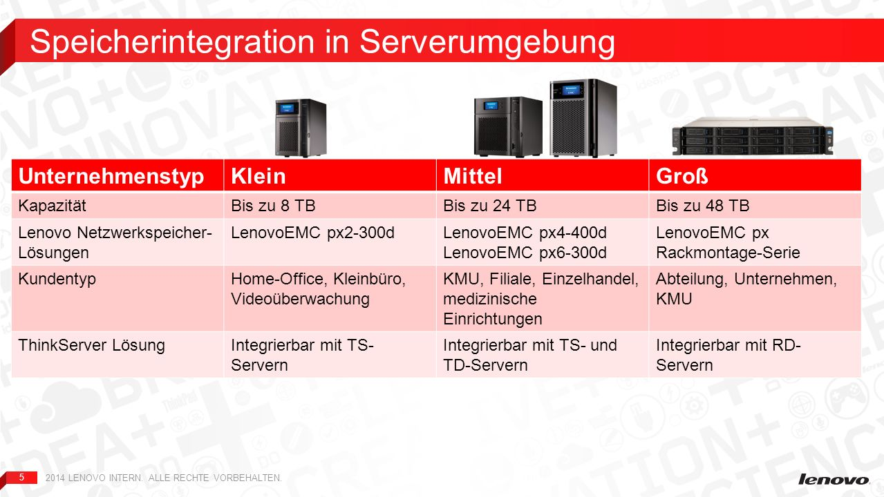 Speicherintegration in Serverumgebung