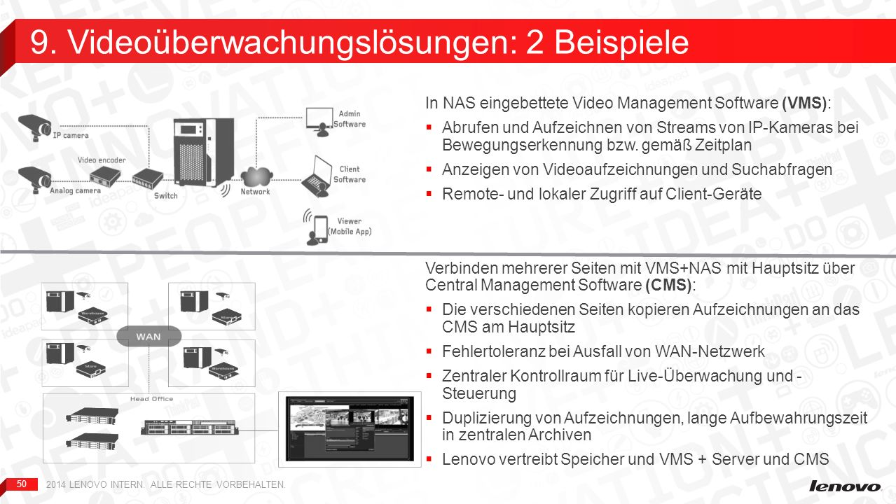 9. Videoüberwachungslösungen: 2 Beispiele