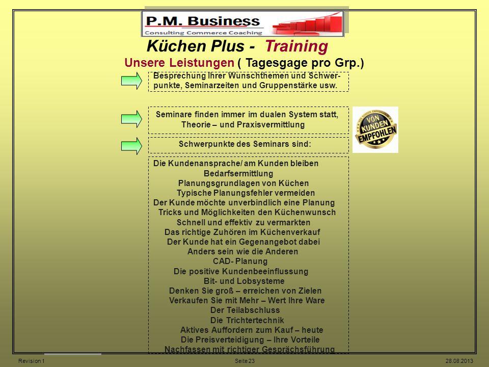 Küchen Plus - Training Unsere Leistungen ( Tagesgage pro Grp.)