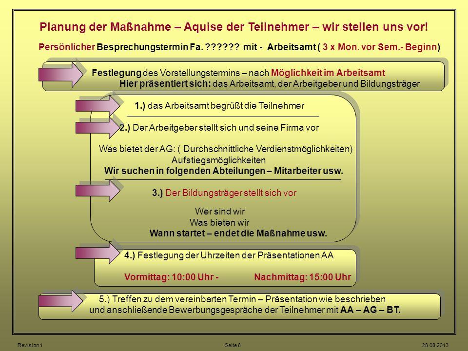 Planung der Maßnahme – Aquise der Teilnehmer – wir stellen uns vor!