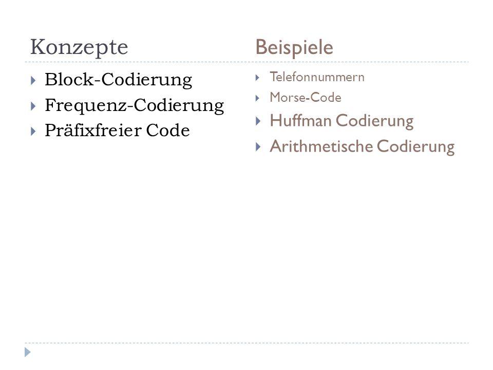 Konzepte Beispiele Block-Codierung Frequenz-Codierung