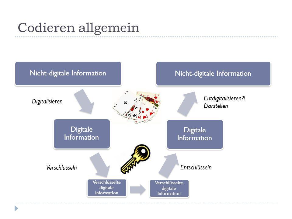 Codieren allgemein Nicht-digitale Information