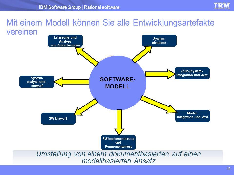 Mit einem Modell können Sie alle Entwicklungsartefakte vereinen