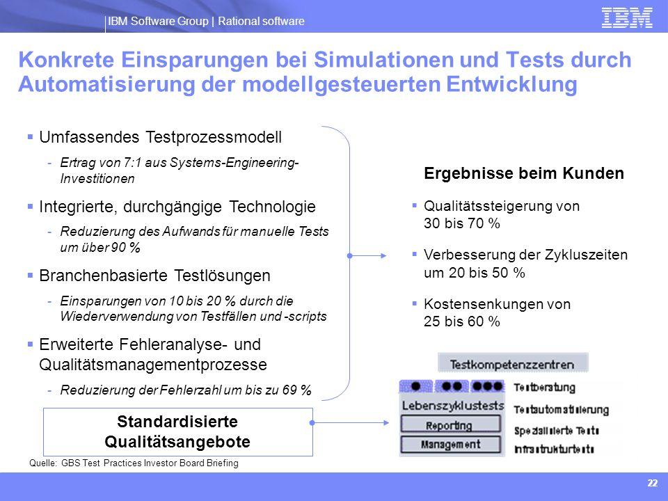 Ergebnisse beim Kunden Standardisierte Qualitätsangebote