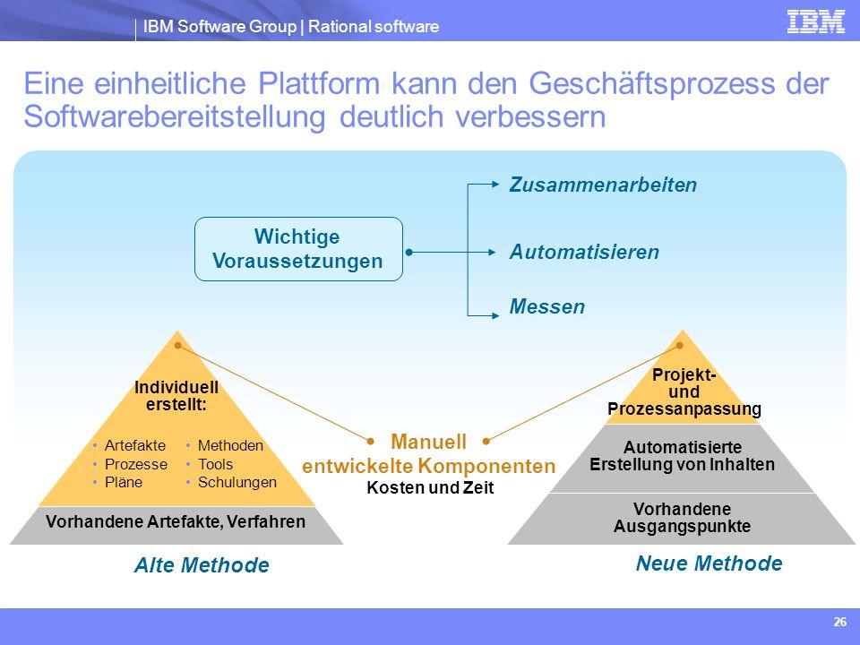Eine einheitliche Plattform kann den Geschäftsprozess der Softwarebereitstellung deutlich verbessern