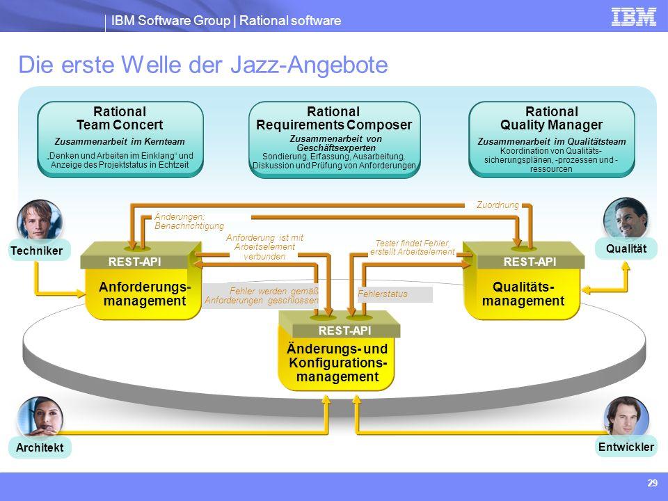Die erste Welle der Jazz-Angebote