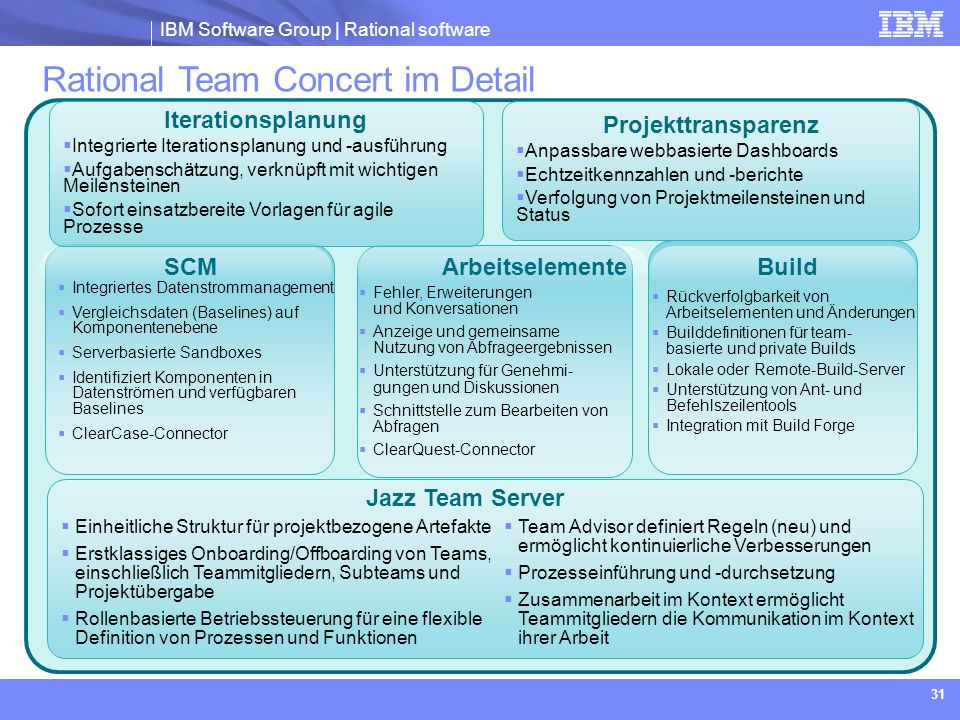 Rational Team Concert im Detail